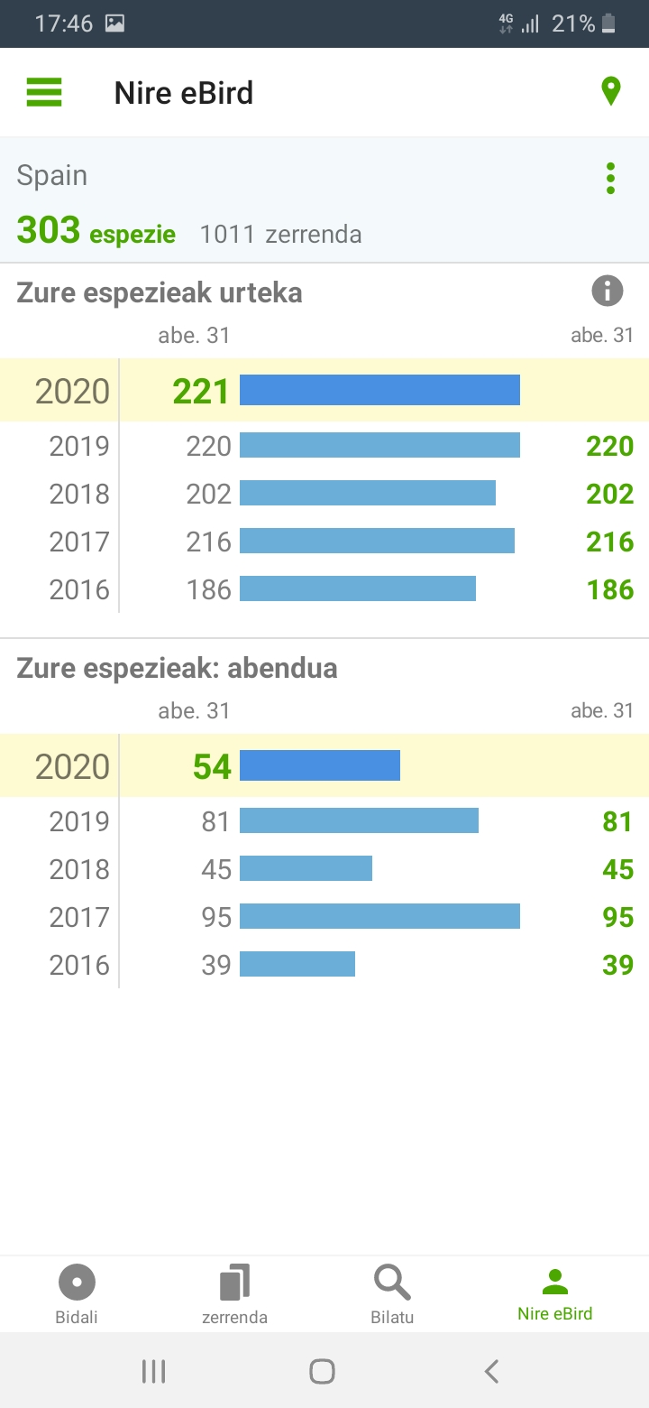2020 ikusitako hegaztiak, eBird 03